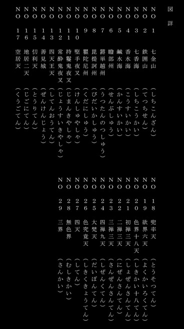 Microsoft Word - 図詳